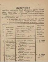 Orędownik 1919.05.15a.jpg